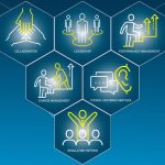 DAP, APO Run Course on Development of Public-Sector Productivity Specialists